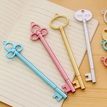 Anahtar Kalem